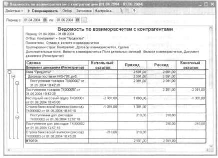 Выписка с расчетного счета образец